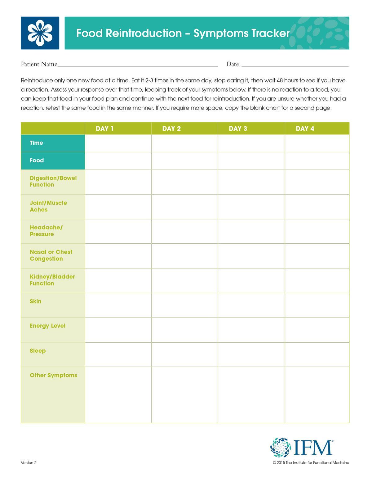 Food Reintroduction Symptoms Tracker