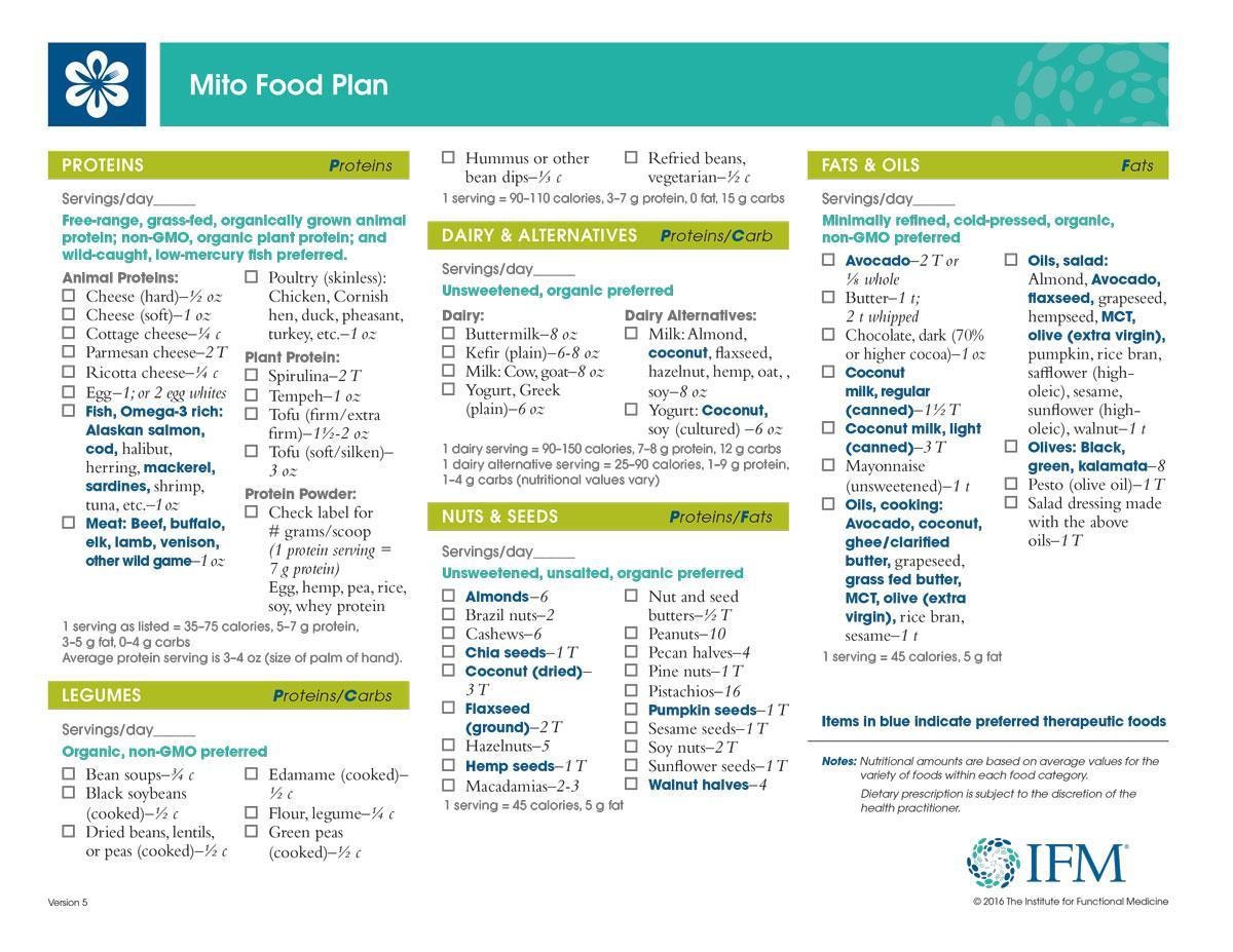 Core Food Plan