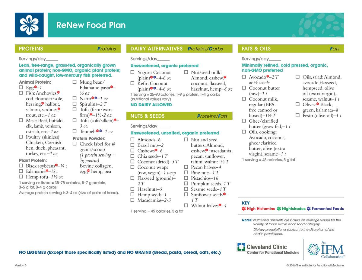 ReNew Food Plan