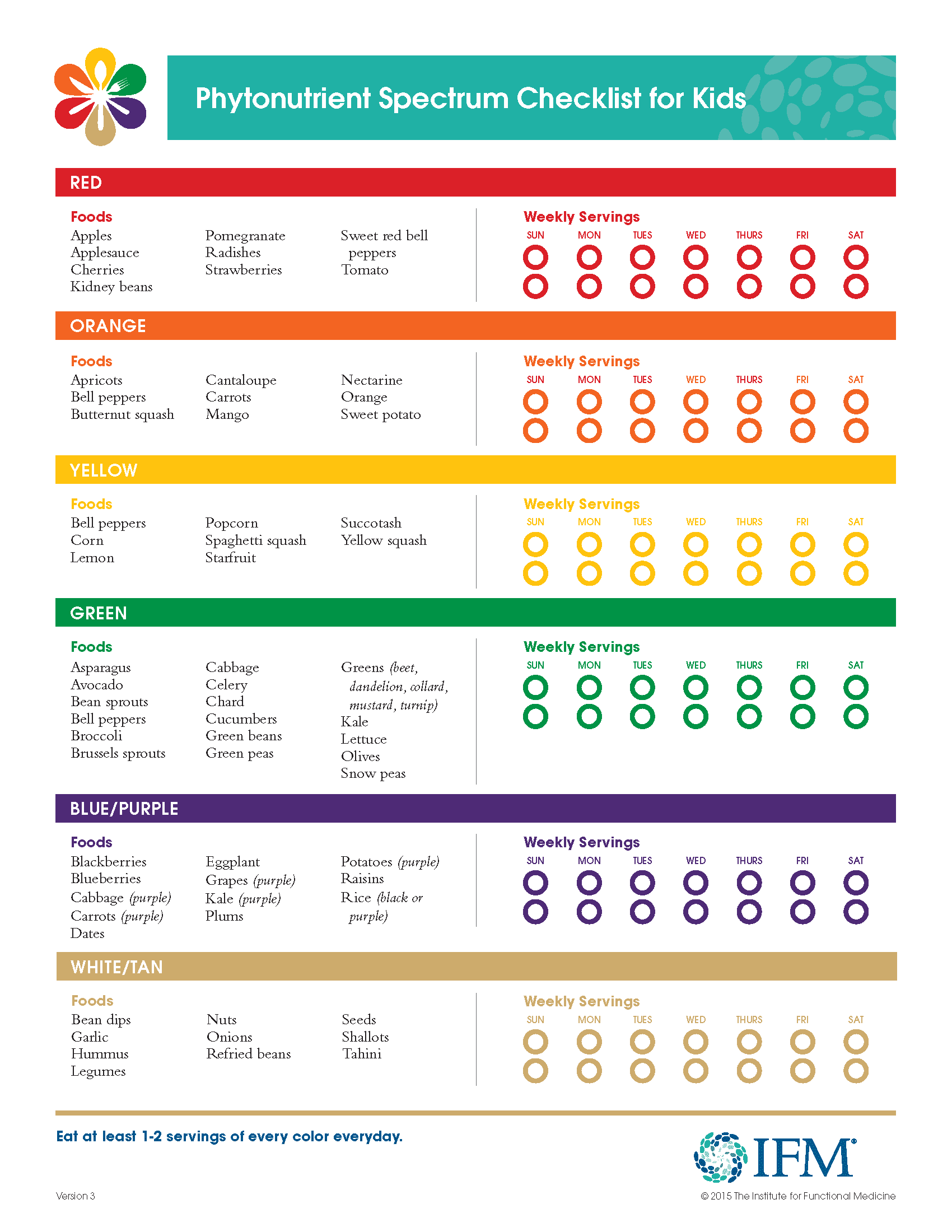 Phytonutrient Spectrum Foods